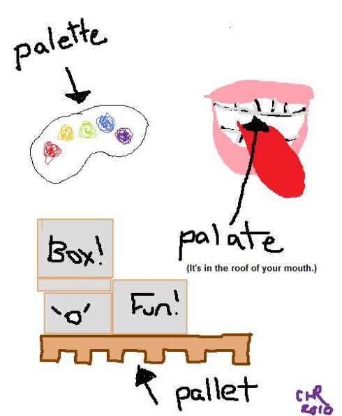 the difference between palette, palate, and pallet